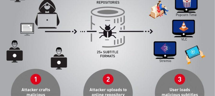 infographic_hack_in_translation_v6-1024×946